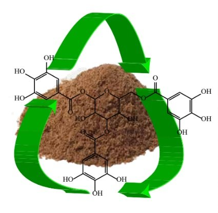 Cheap, sustainable battery made from tree bark tannins